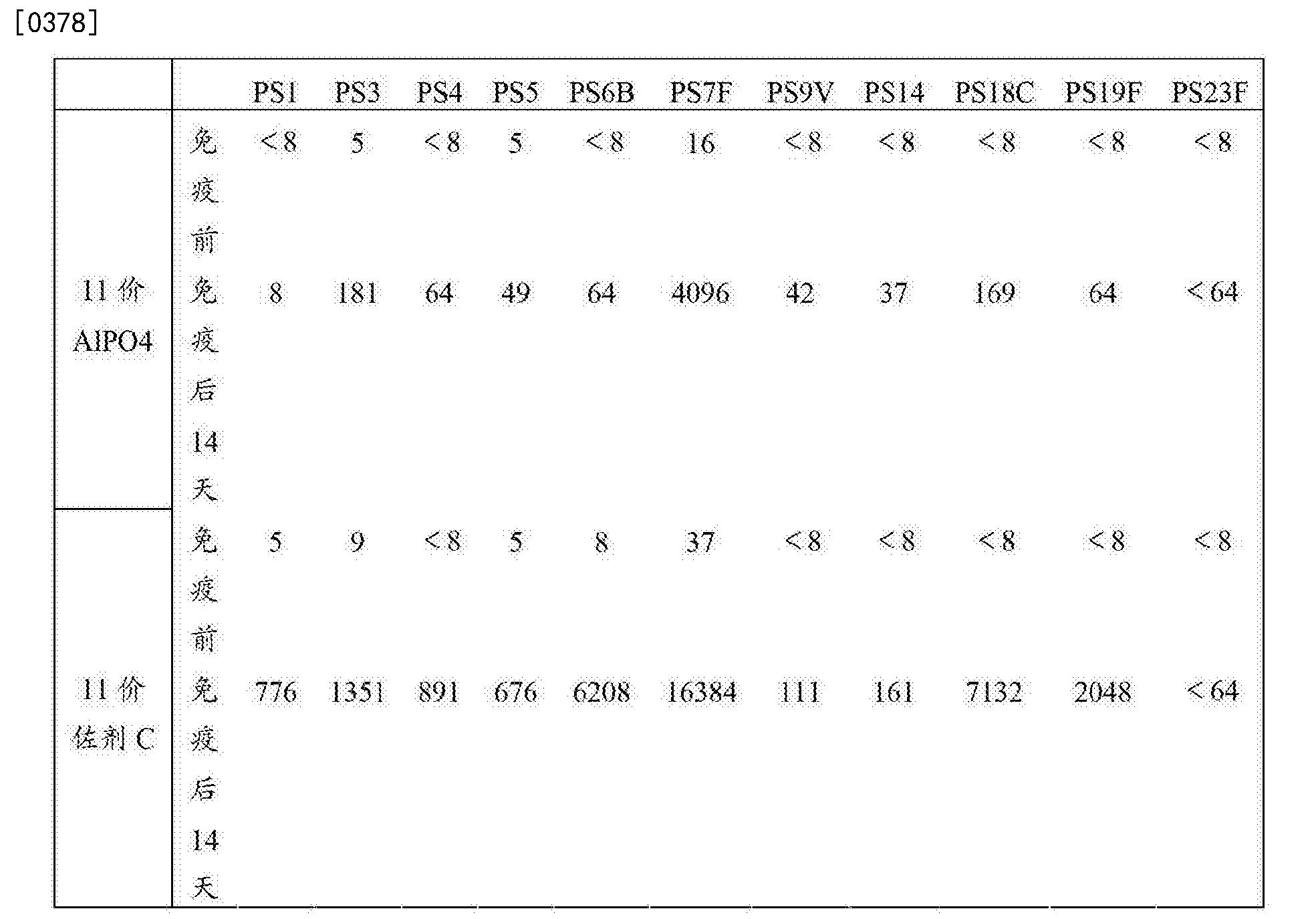 Figure CN103585623BD00411