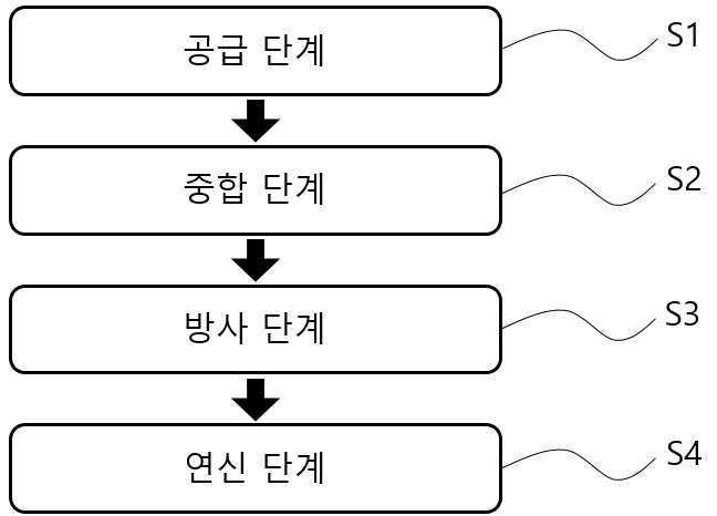 Figure 112020124366525-pat00008