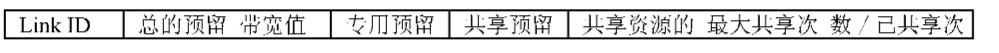 Figure CN101079729BD00142