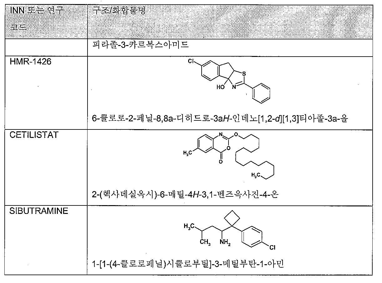 Figure 112009018277637-PCT00010