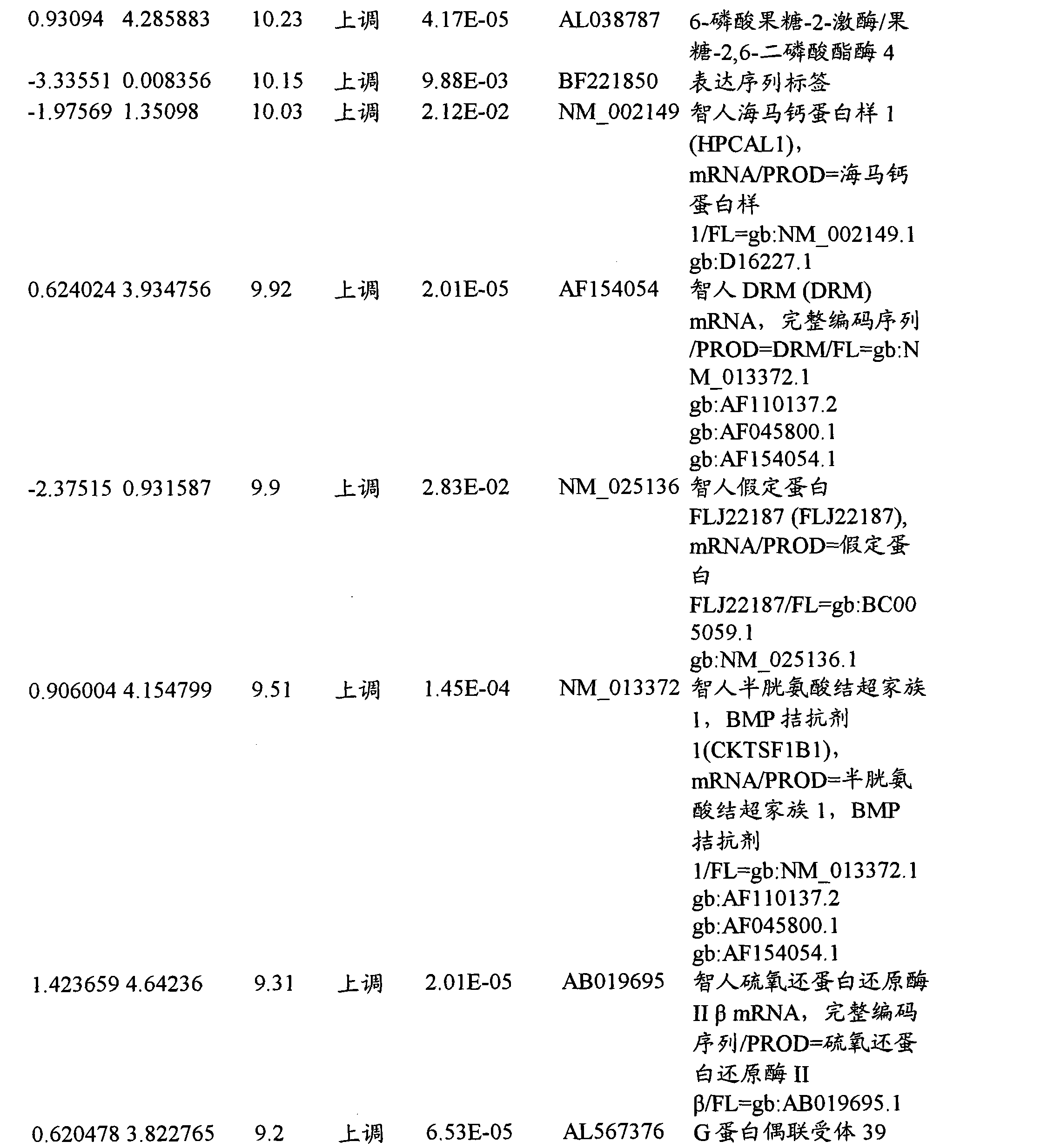 CN102083965A - Pluripotent cells - Google Patents