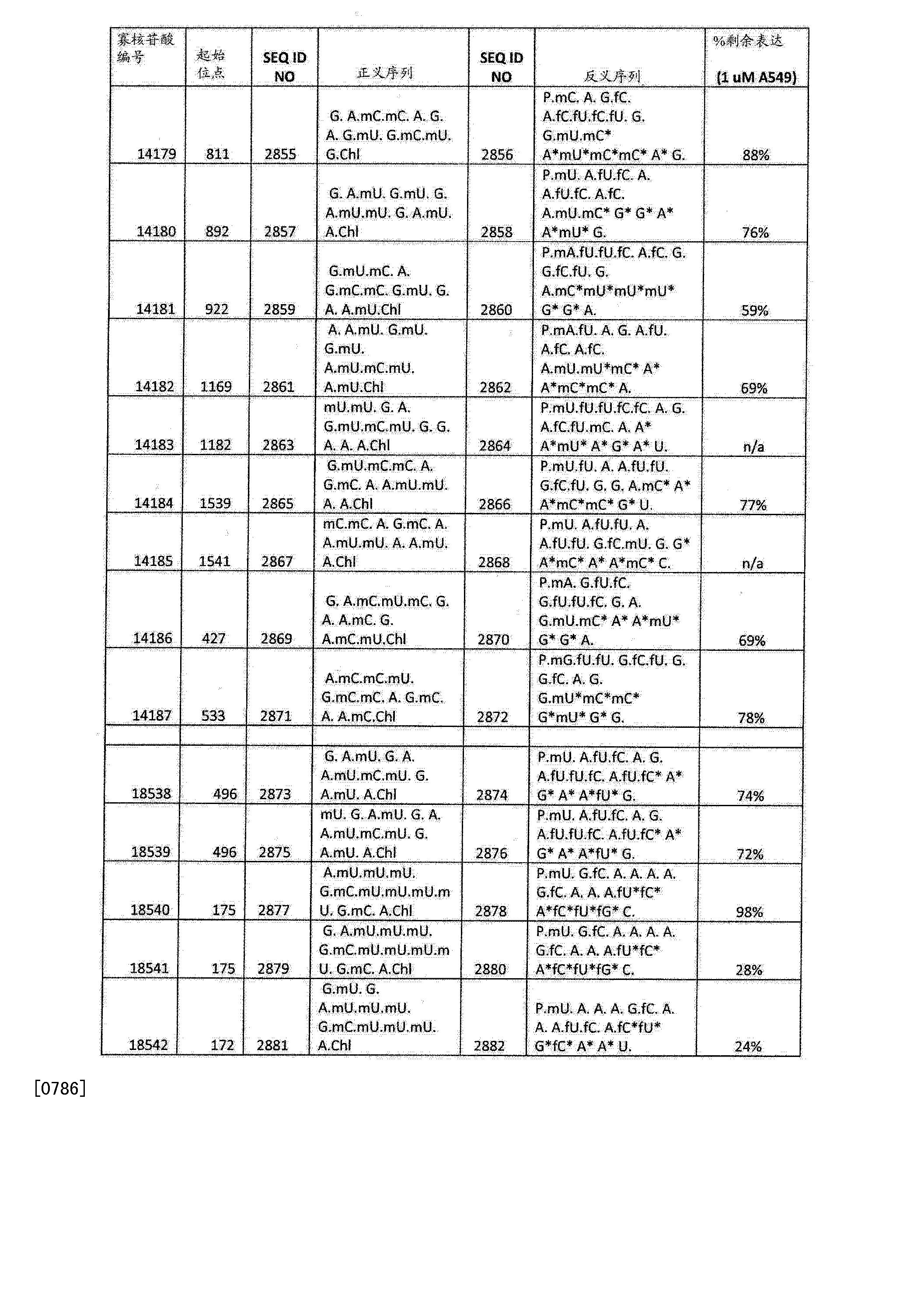 Figure CN103108642BD01731