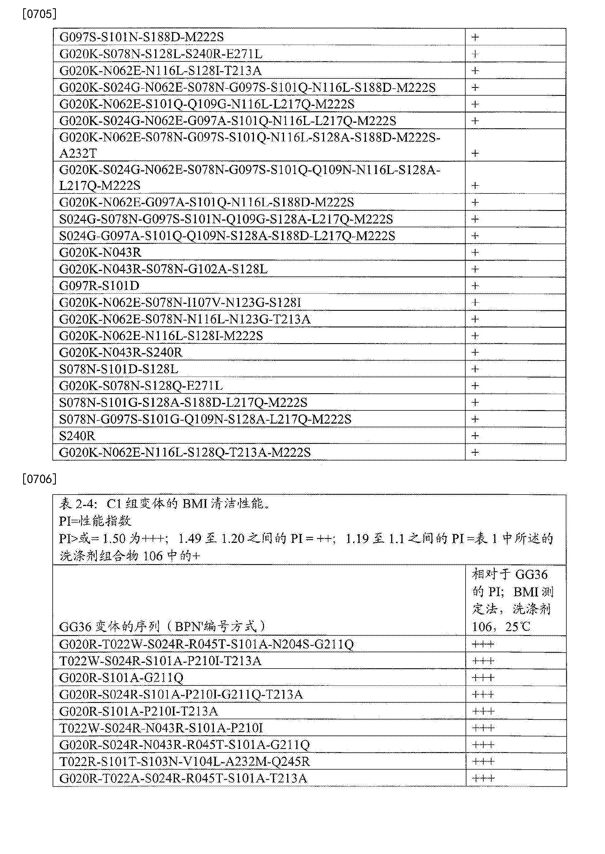 Figure CN103764823BD03061