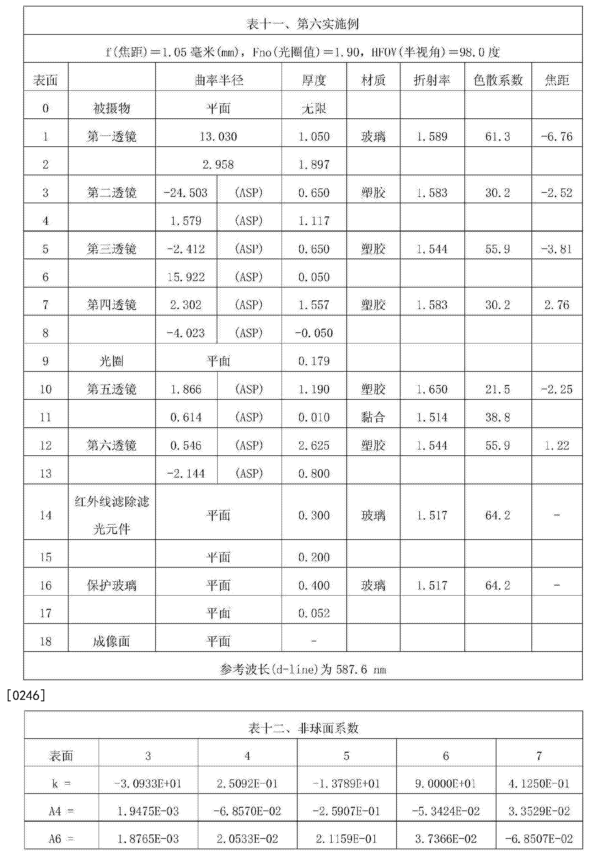 Figure CN107305283AD00281