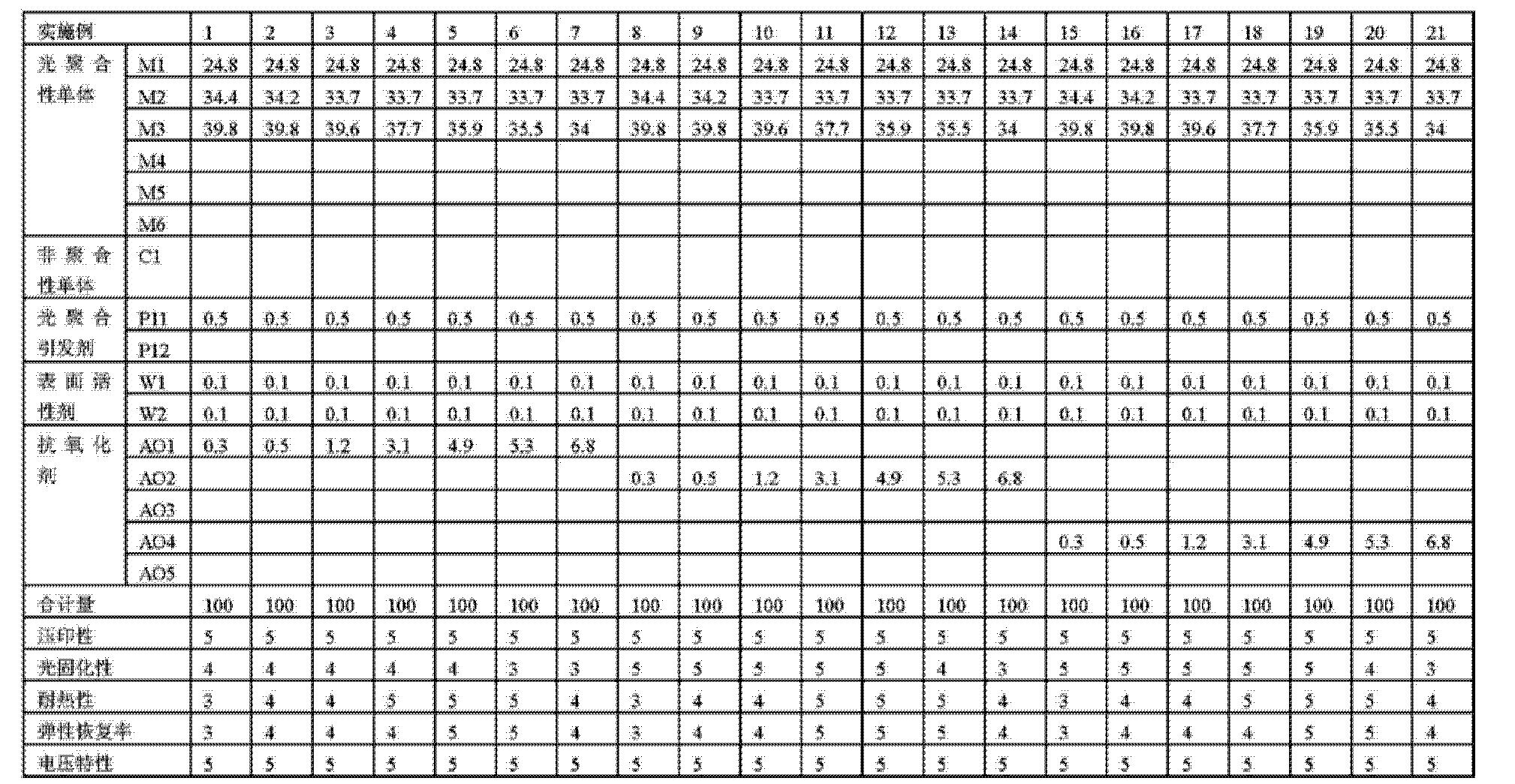 Figure CN101620376BD00321