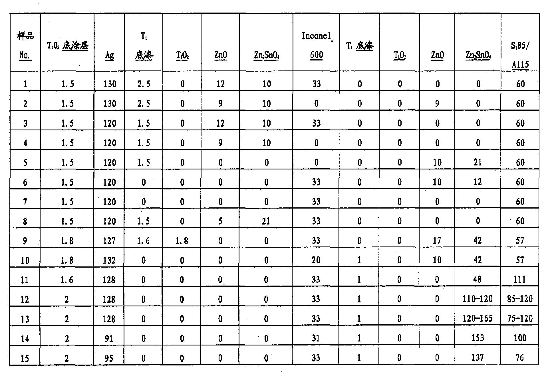 Figure CN101971063BD00171
