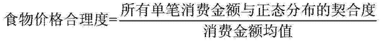 Figure CN104091295AC00023