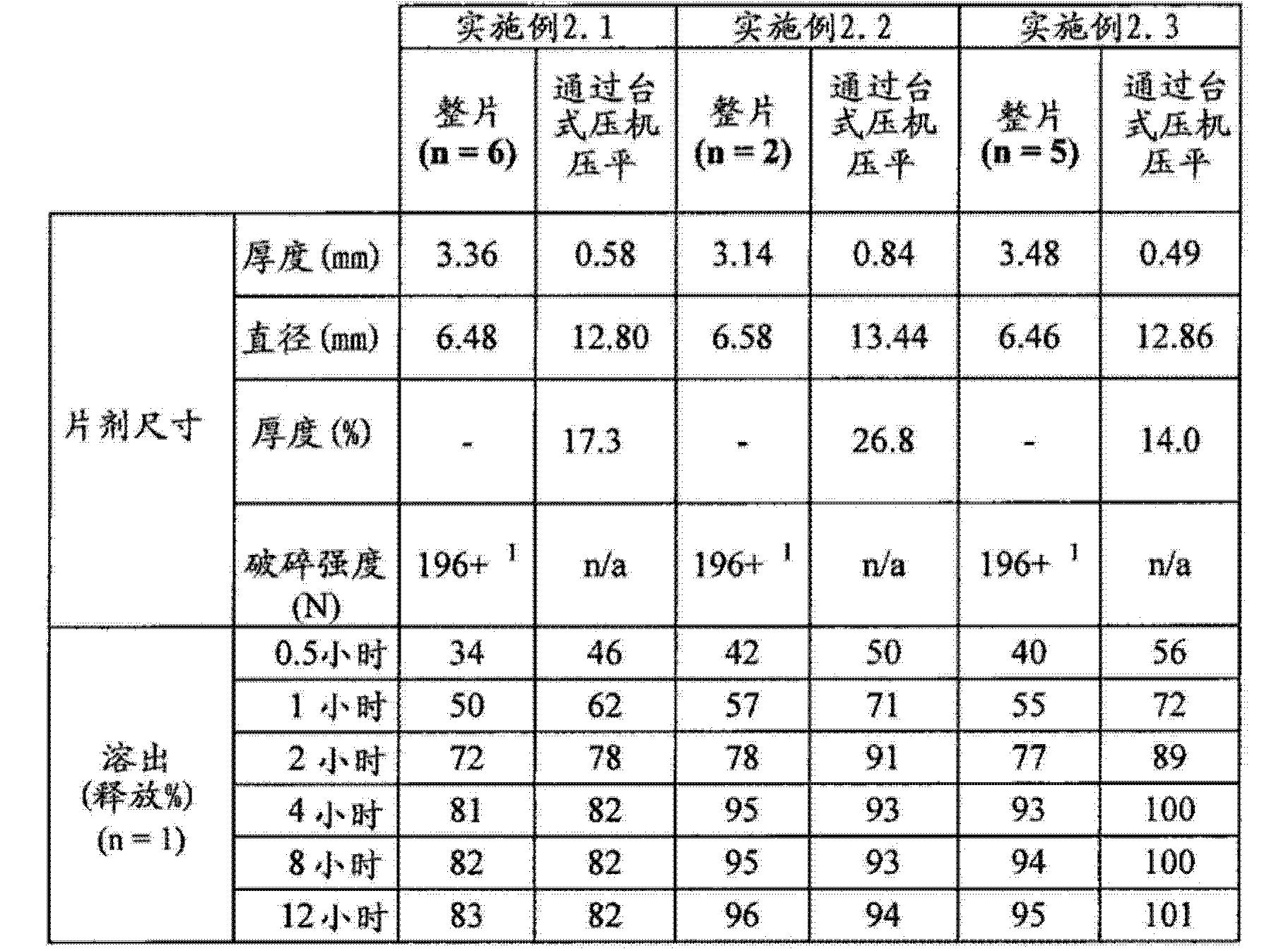 Figure CN102743355BD00631