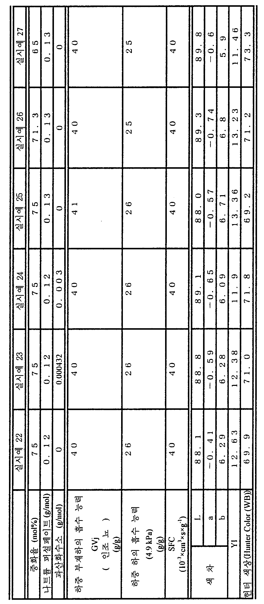 Figure 112003030328801-pct00004