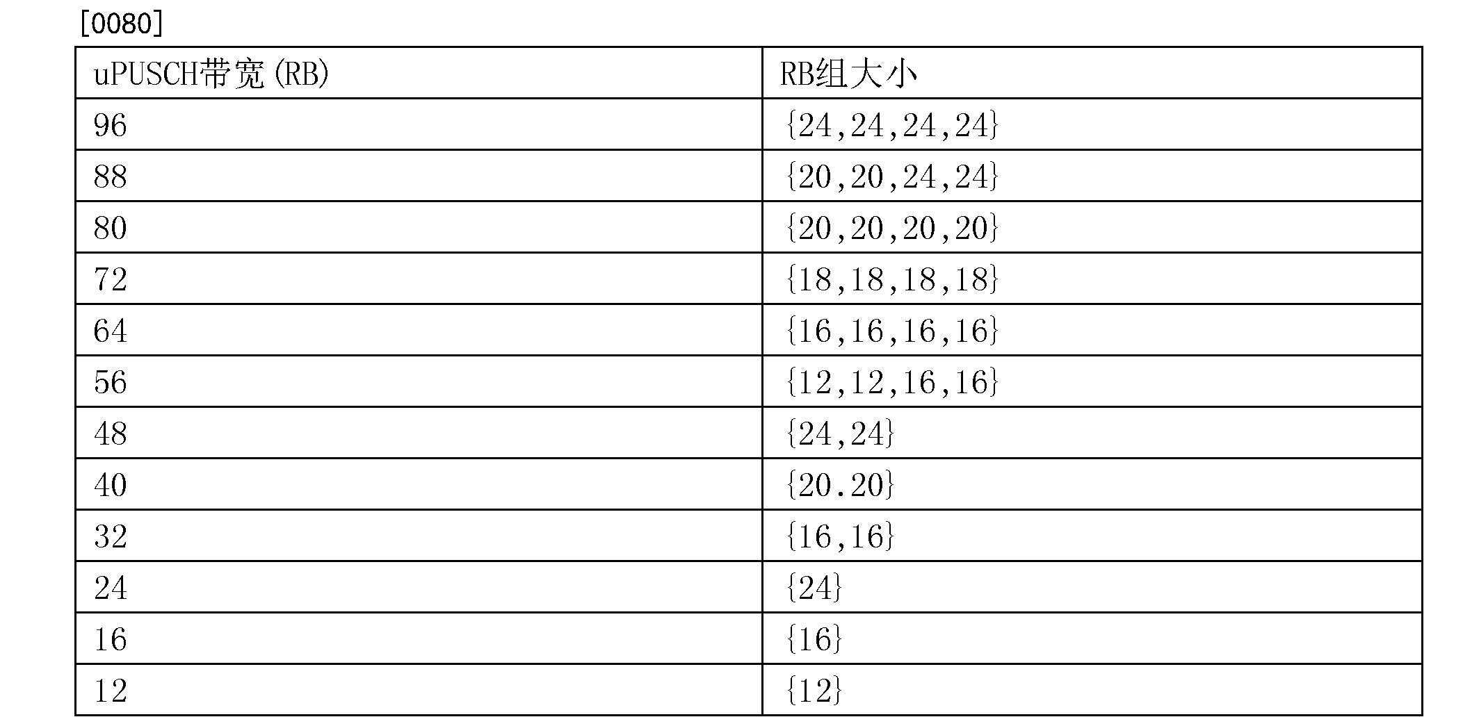Figure CN107113083BD00221