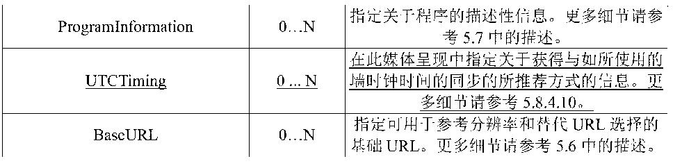 Figure CN104885473AD00201