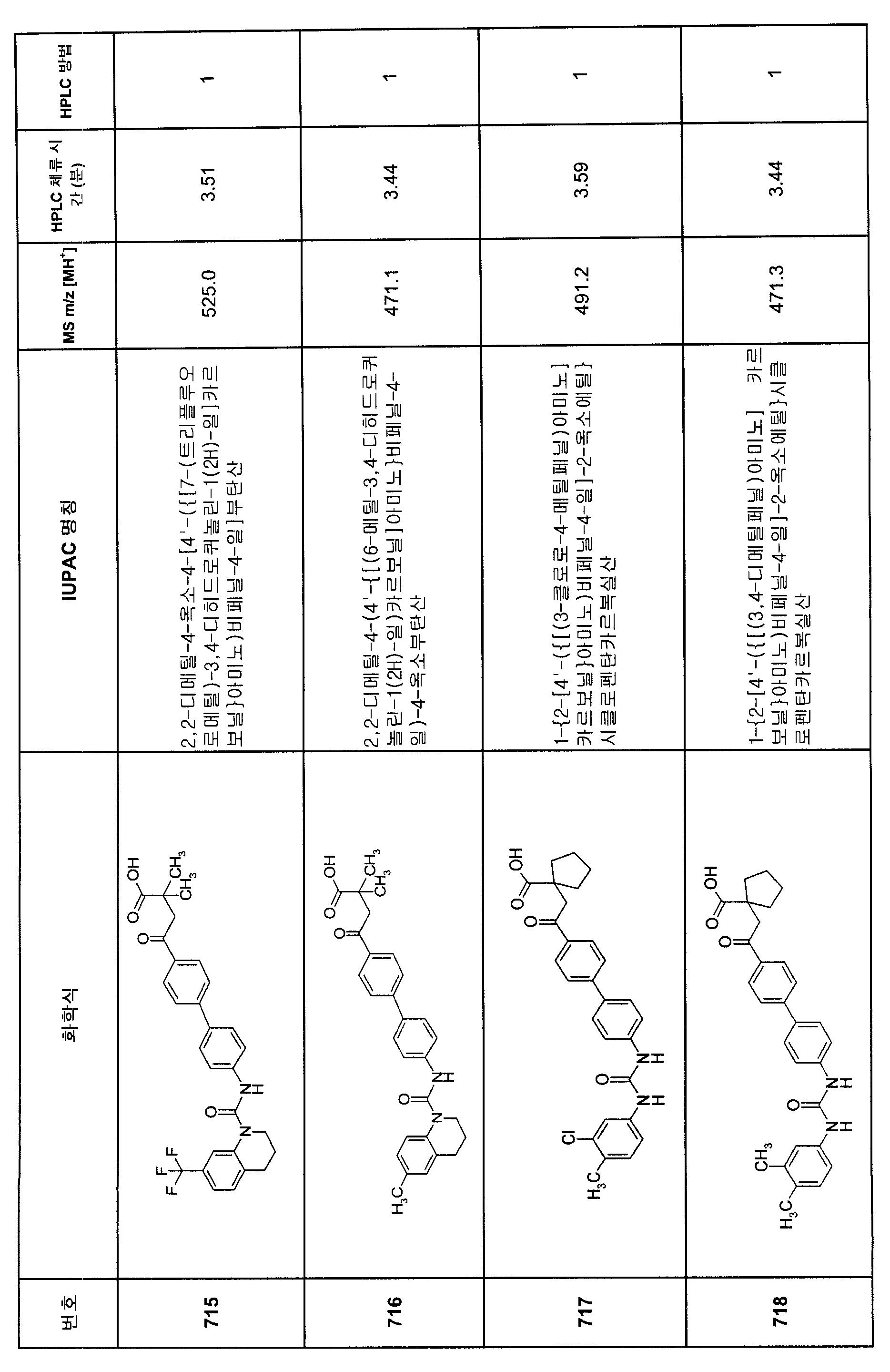 Figure 112007082249387-PCT00368