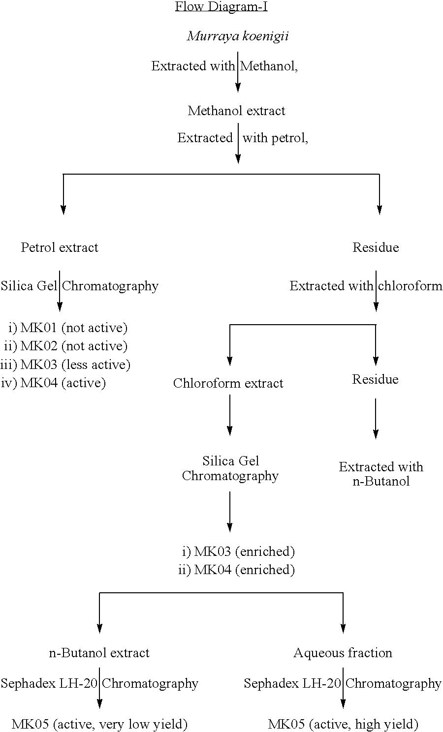 Figure US06773728-20040810-C00001