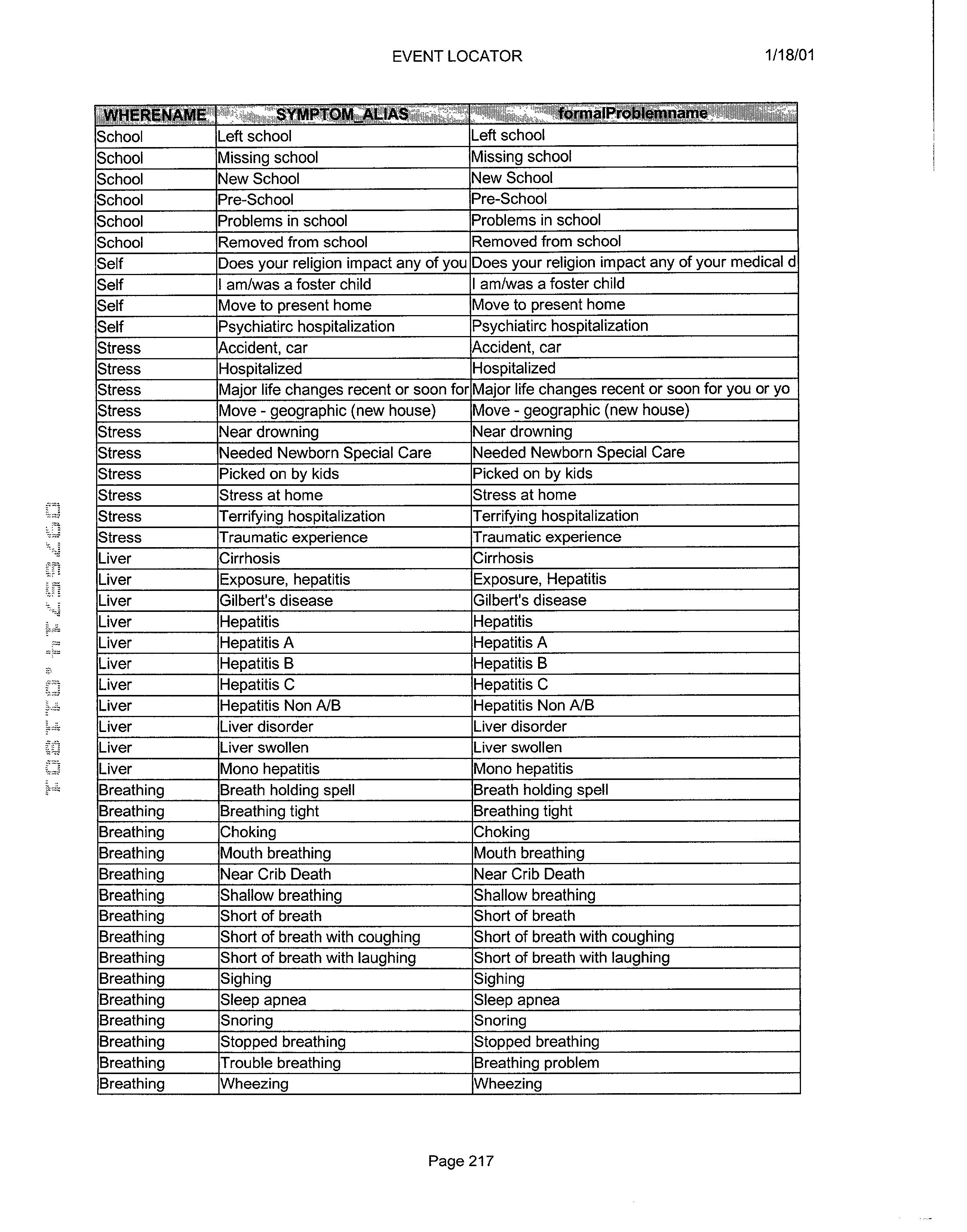Figure US20030061072A1-20030327-P00218