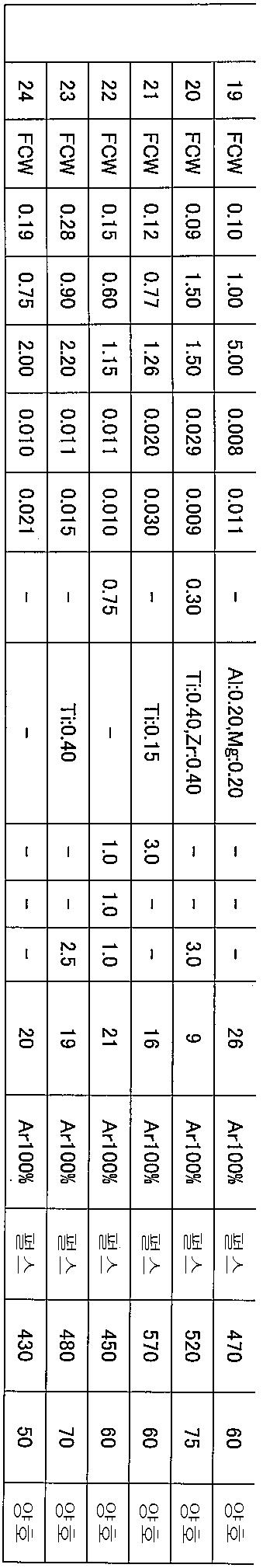 1.2mm Low Temperature Aluminum Welding Wire Electrode Flux Solder Rod //KT