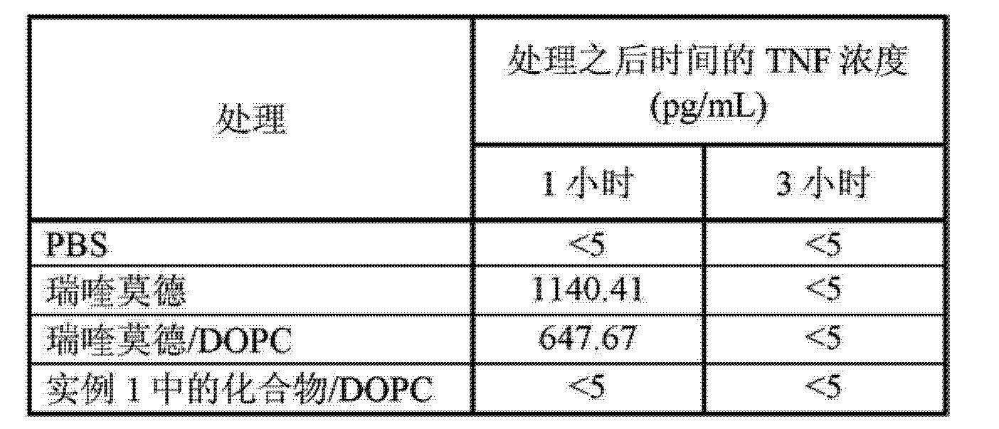 Figure CN103097386AD00092