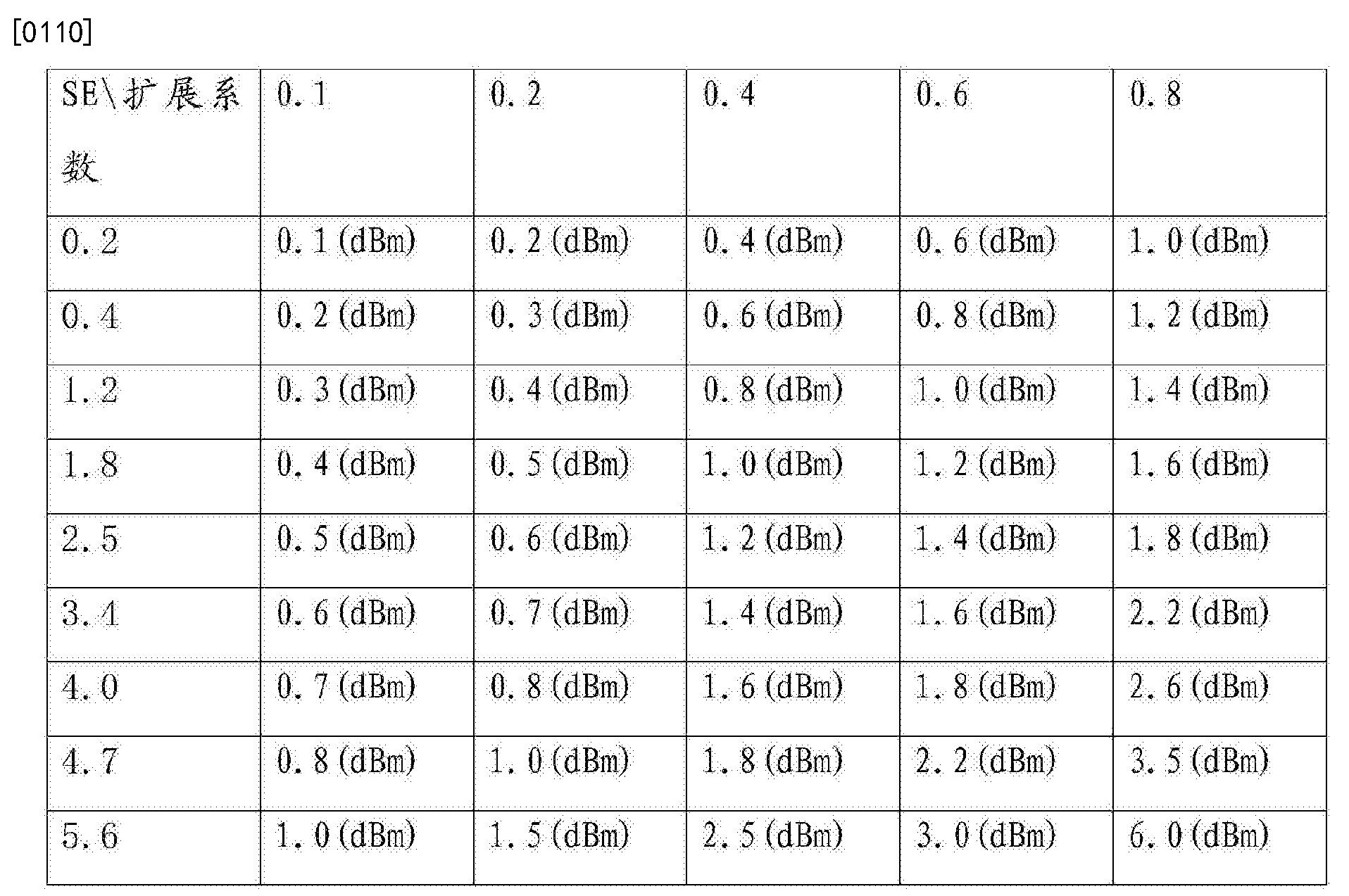 Figure CN103686966BD00172