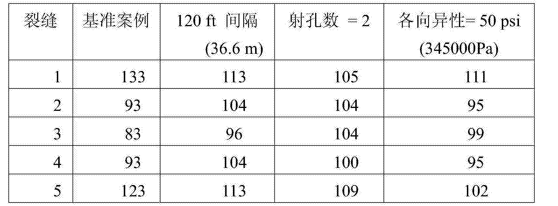 Figure CN105874158AD00181