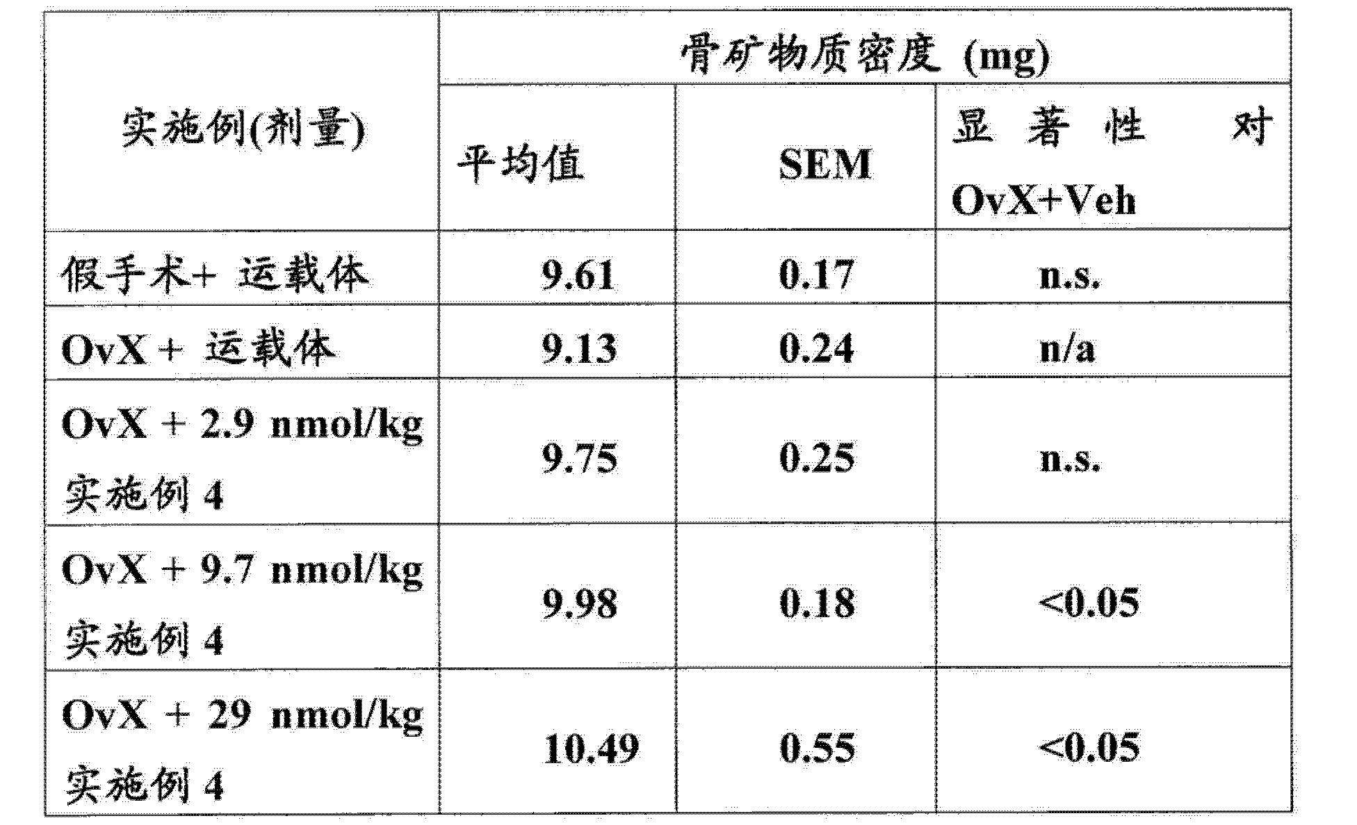 Figure CN102821779AD00191