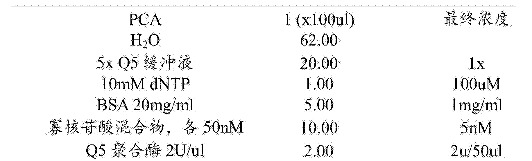 Figure CN108603307AD00431