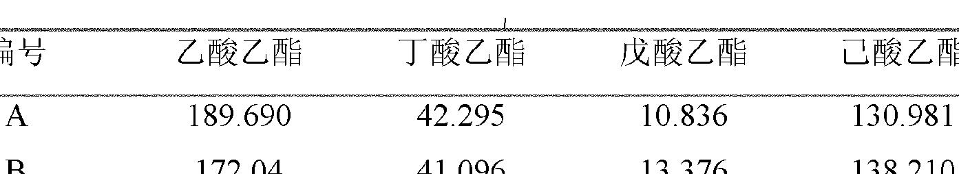 Figure CN102140427BD00072