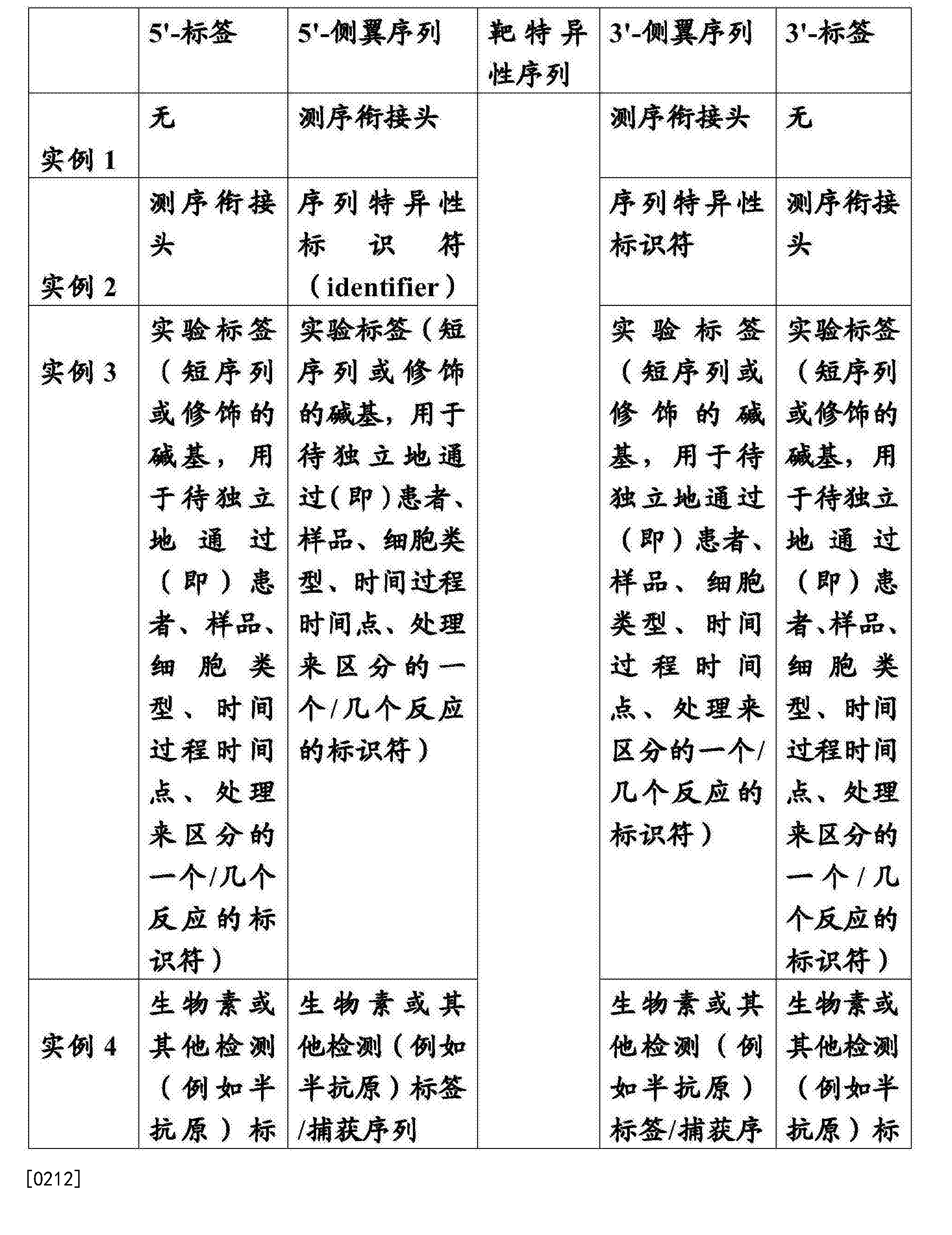 Figure CN103649335BD00391