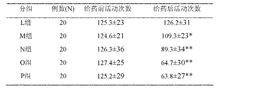 Figure CN101972395AD00102