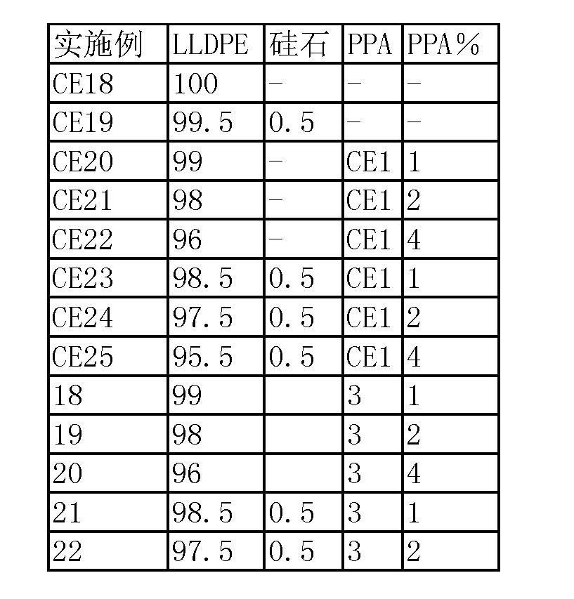Figure CN101437890BD00113