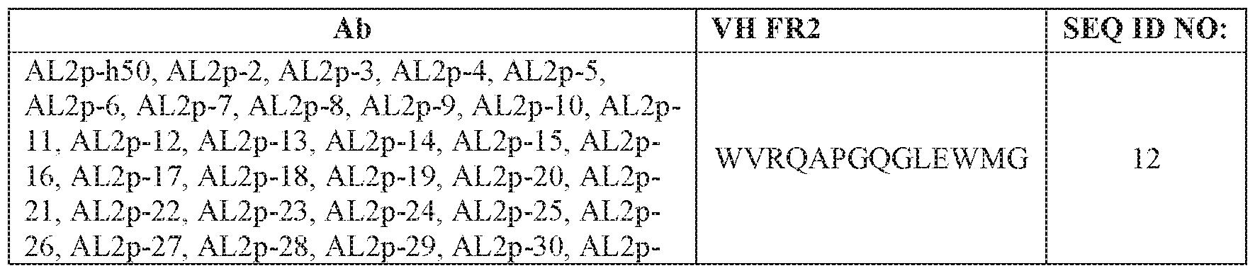 Figure imgf000239_0004