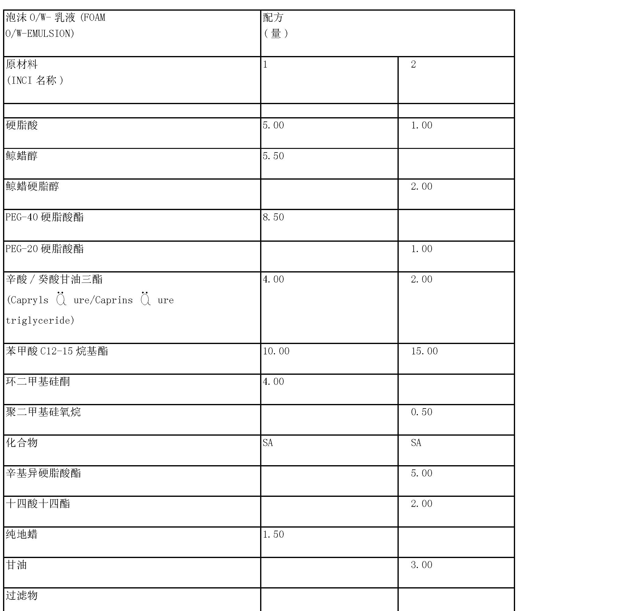 Figure CN101278051BD01271