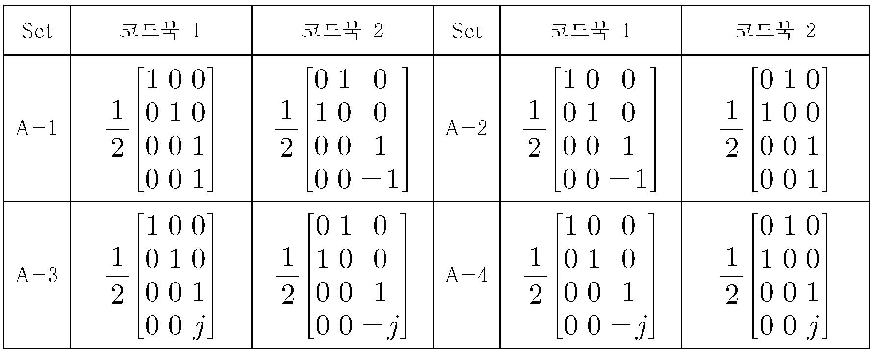 Figure 112010009825391-pat00107