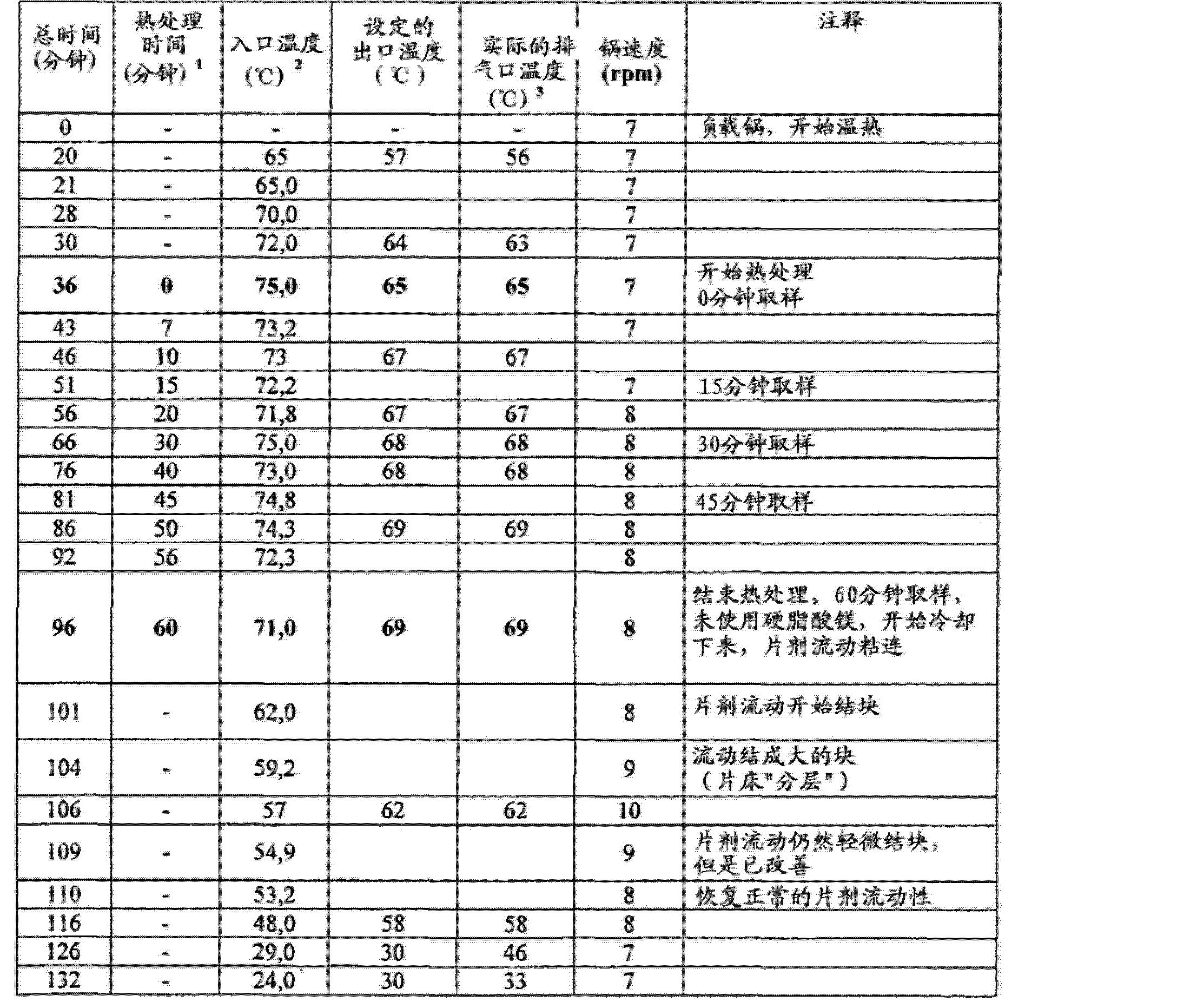 Figure CN102688241AD00901