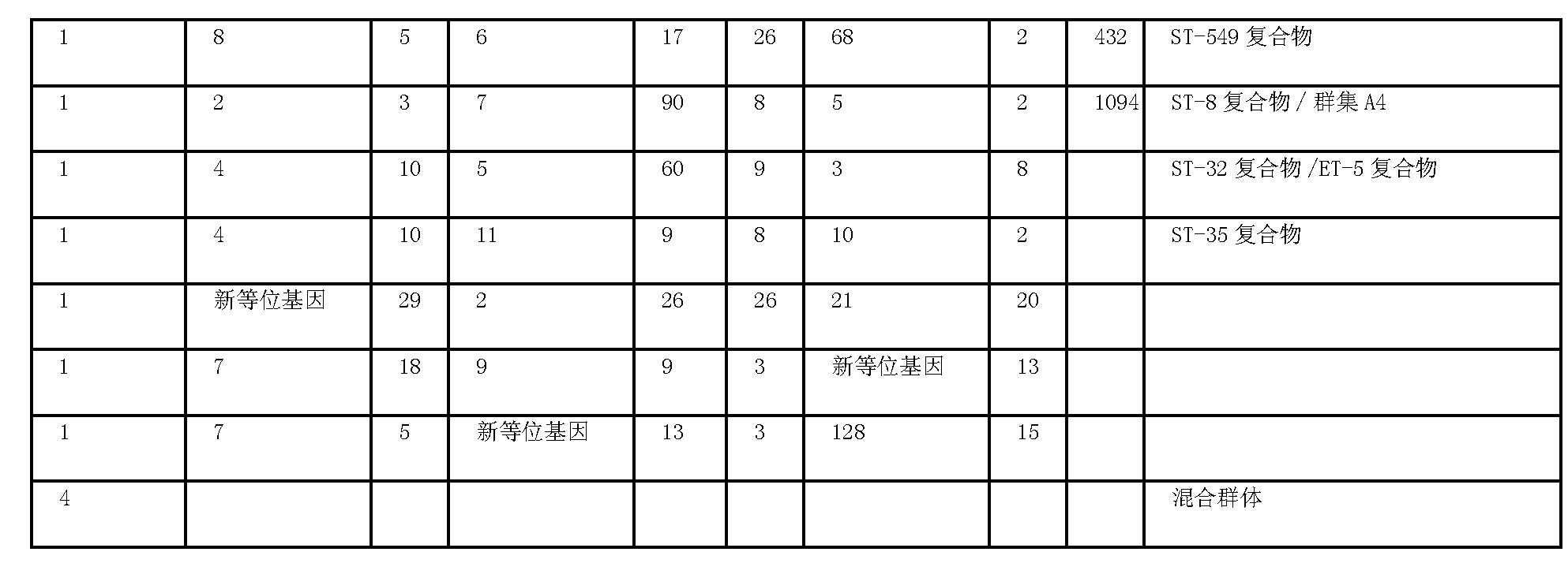 Figure CN101680872BD00751