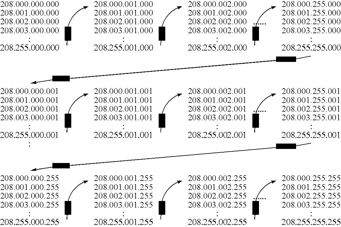 Figure US06871226-20050322-C00001