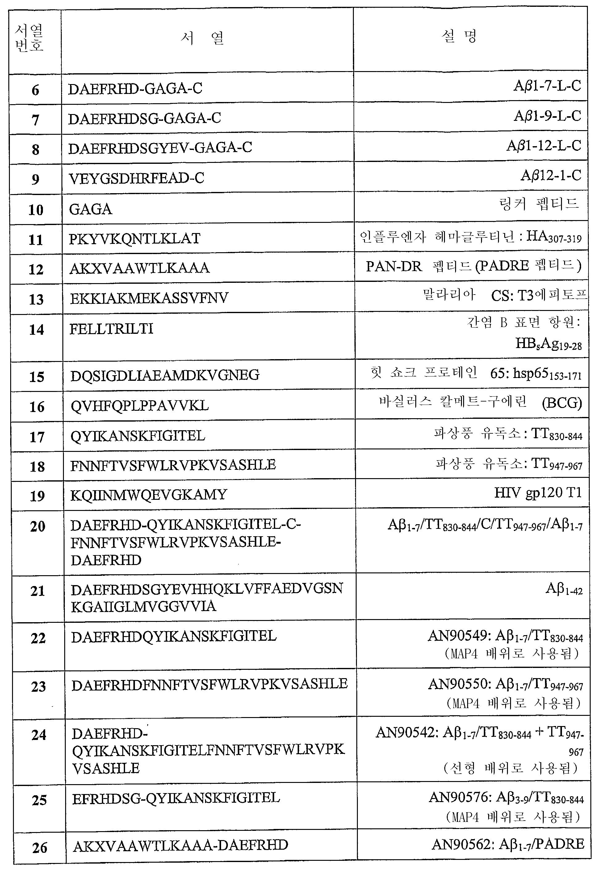 Figure 112011068200653-pat00007