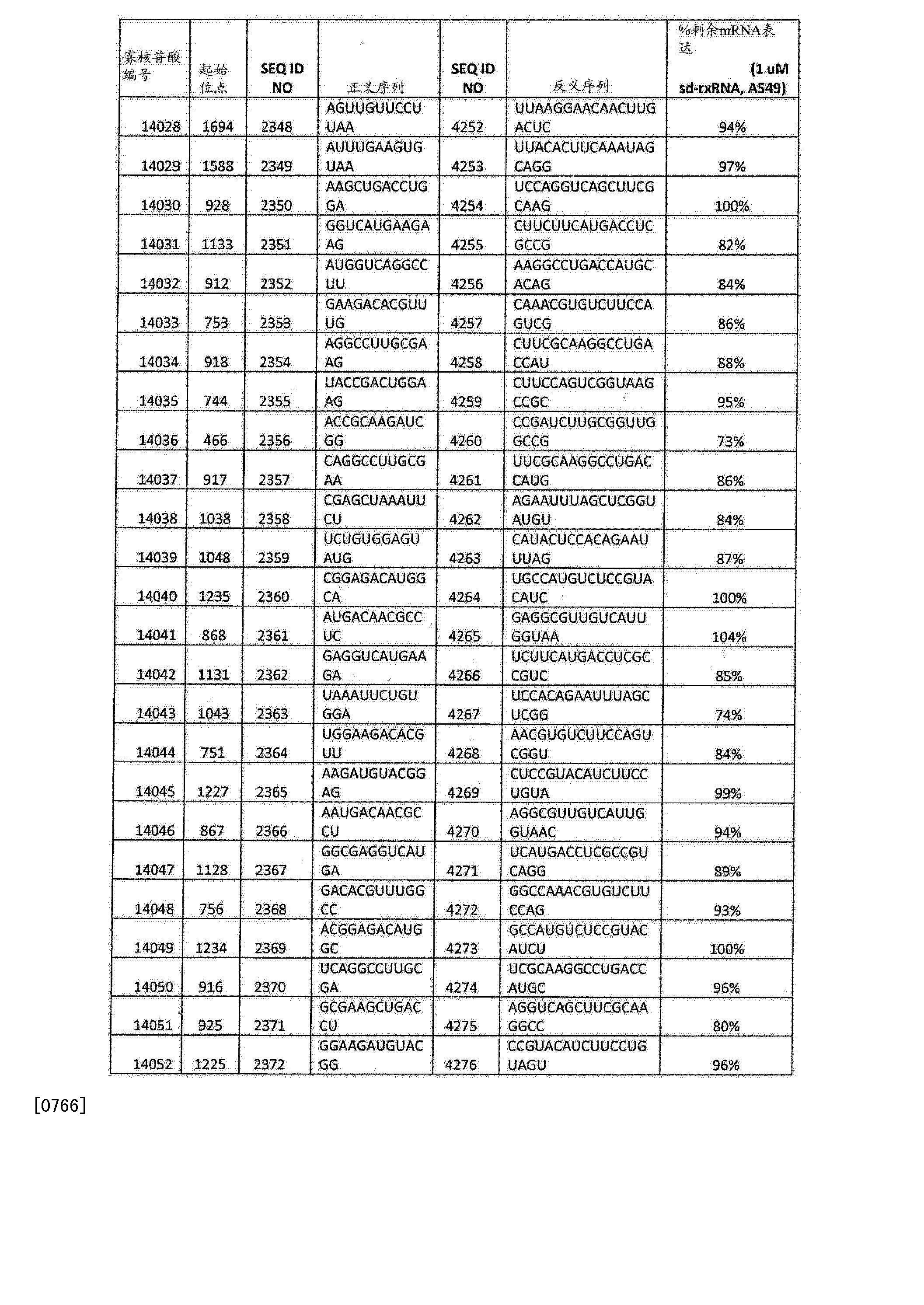 Figure CN103108642BD01581