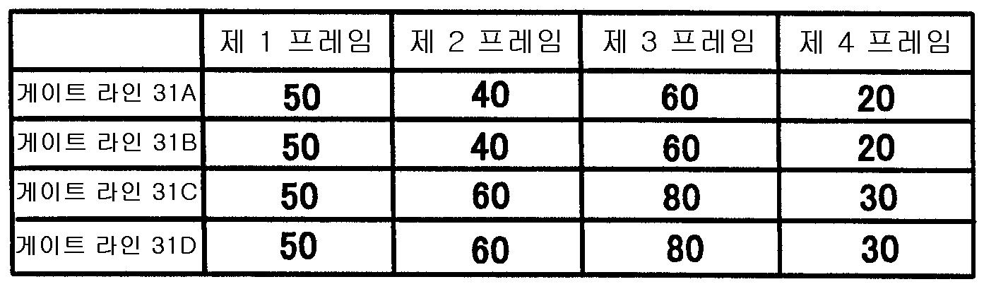 Figure 112002009450150-pat00005