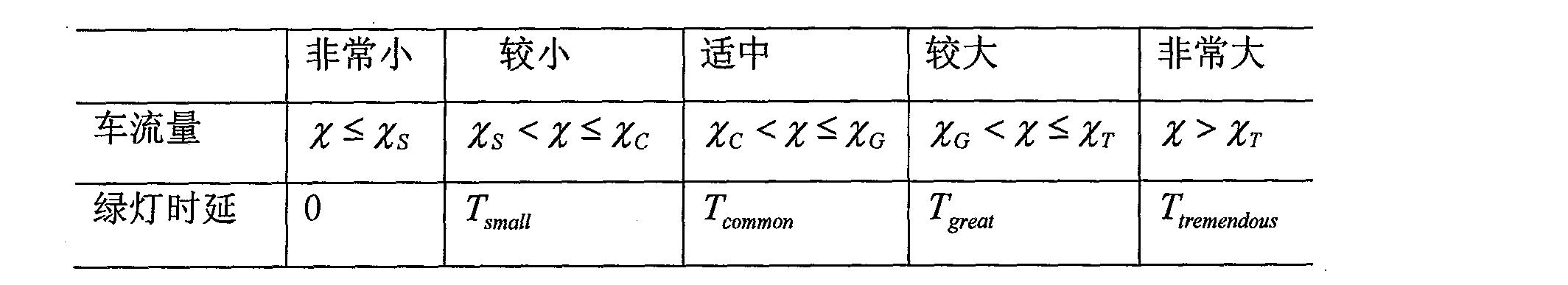 Figure CN101901550BD00061