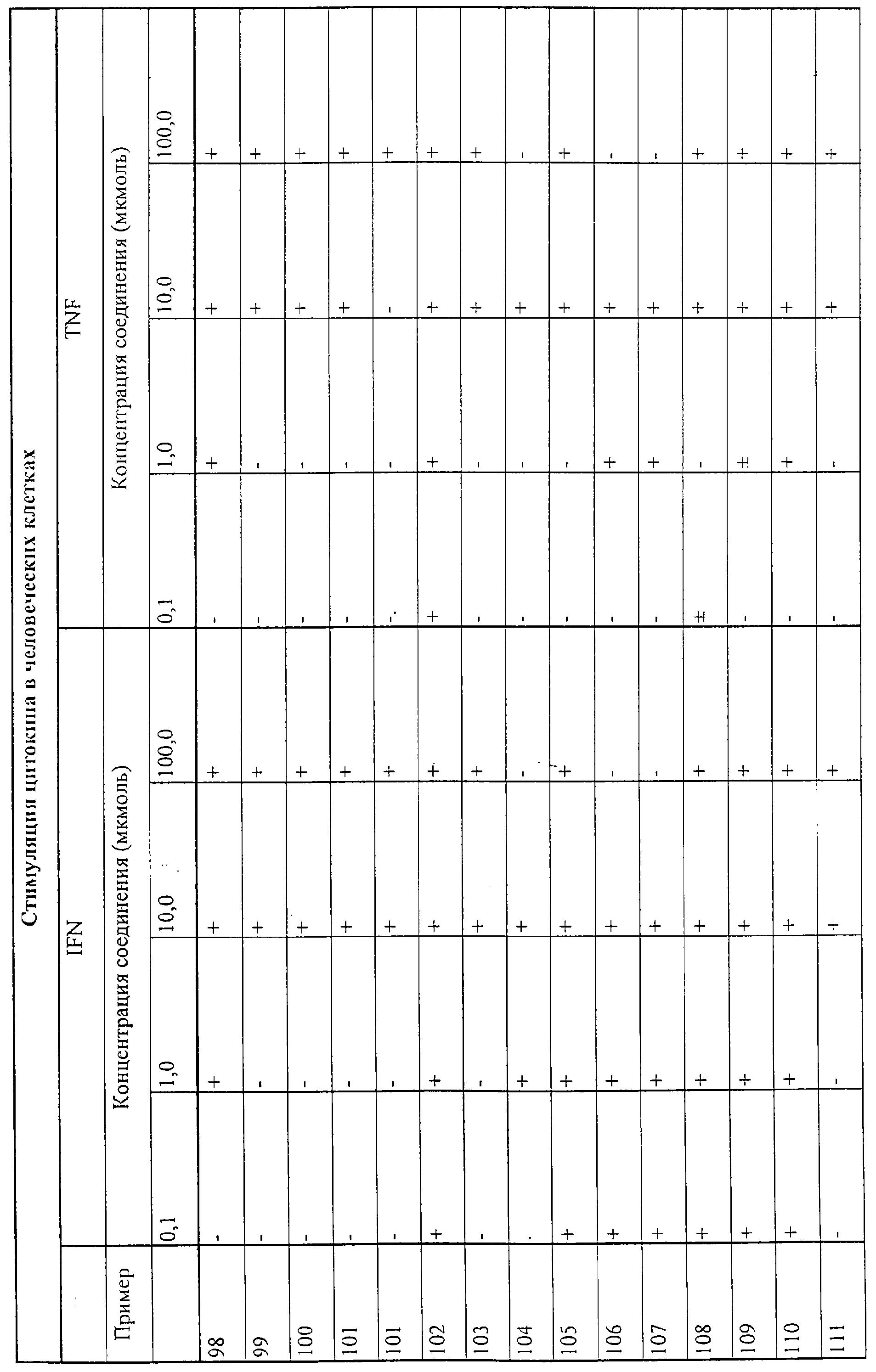Figure 00000148