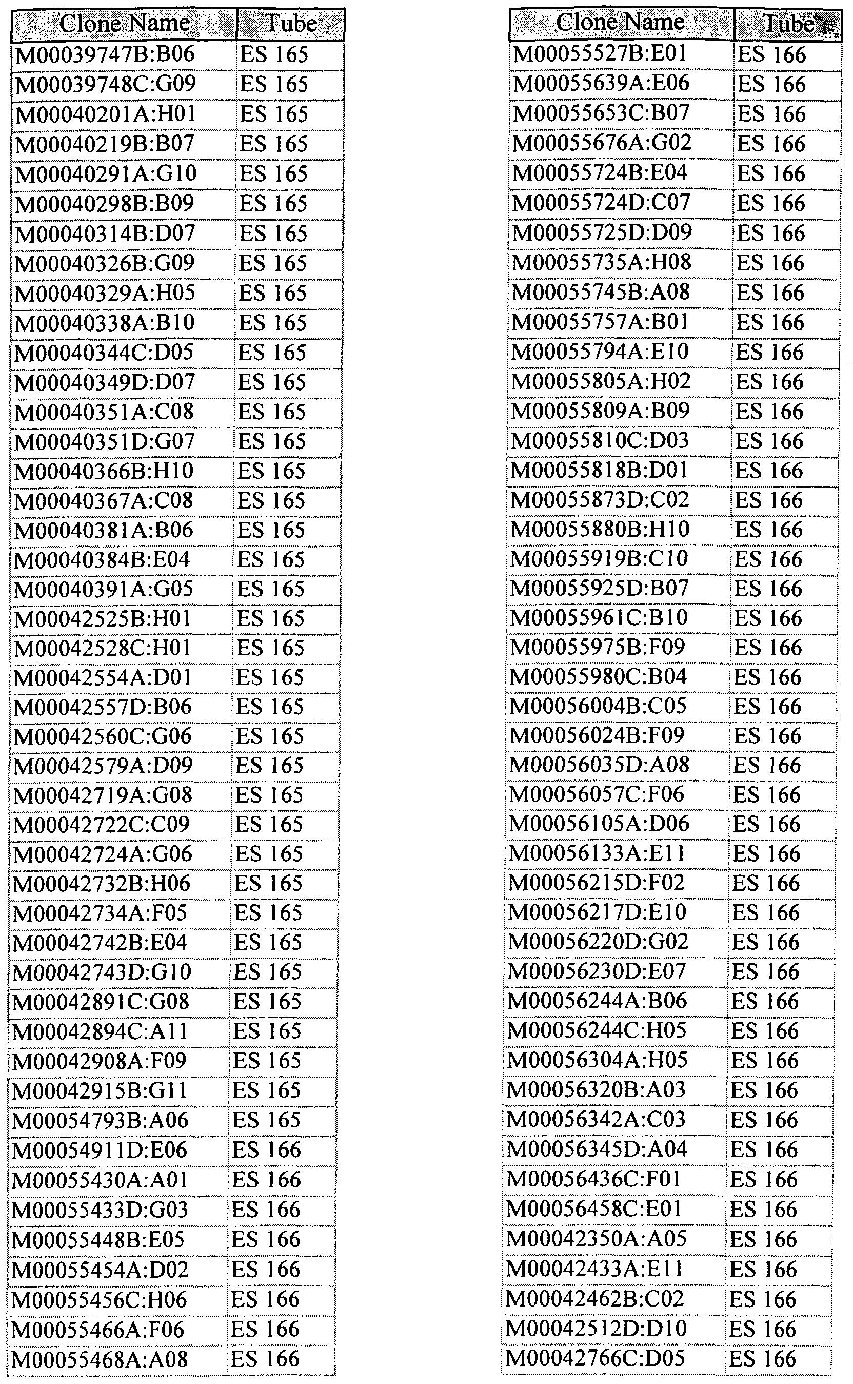 Figure imgf000539_0001