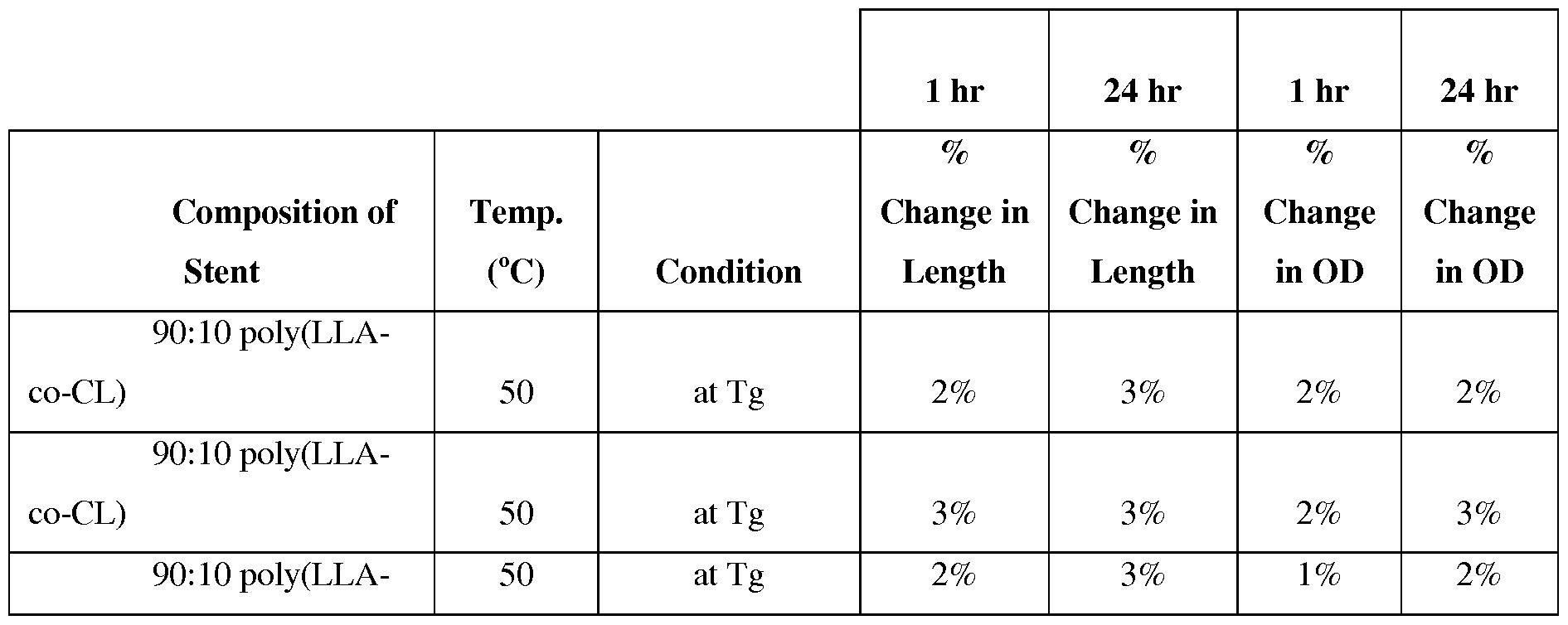 Figure imgf000222_0001