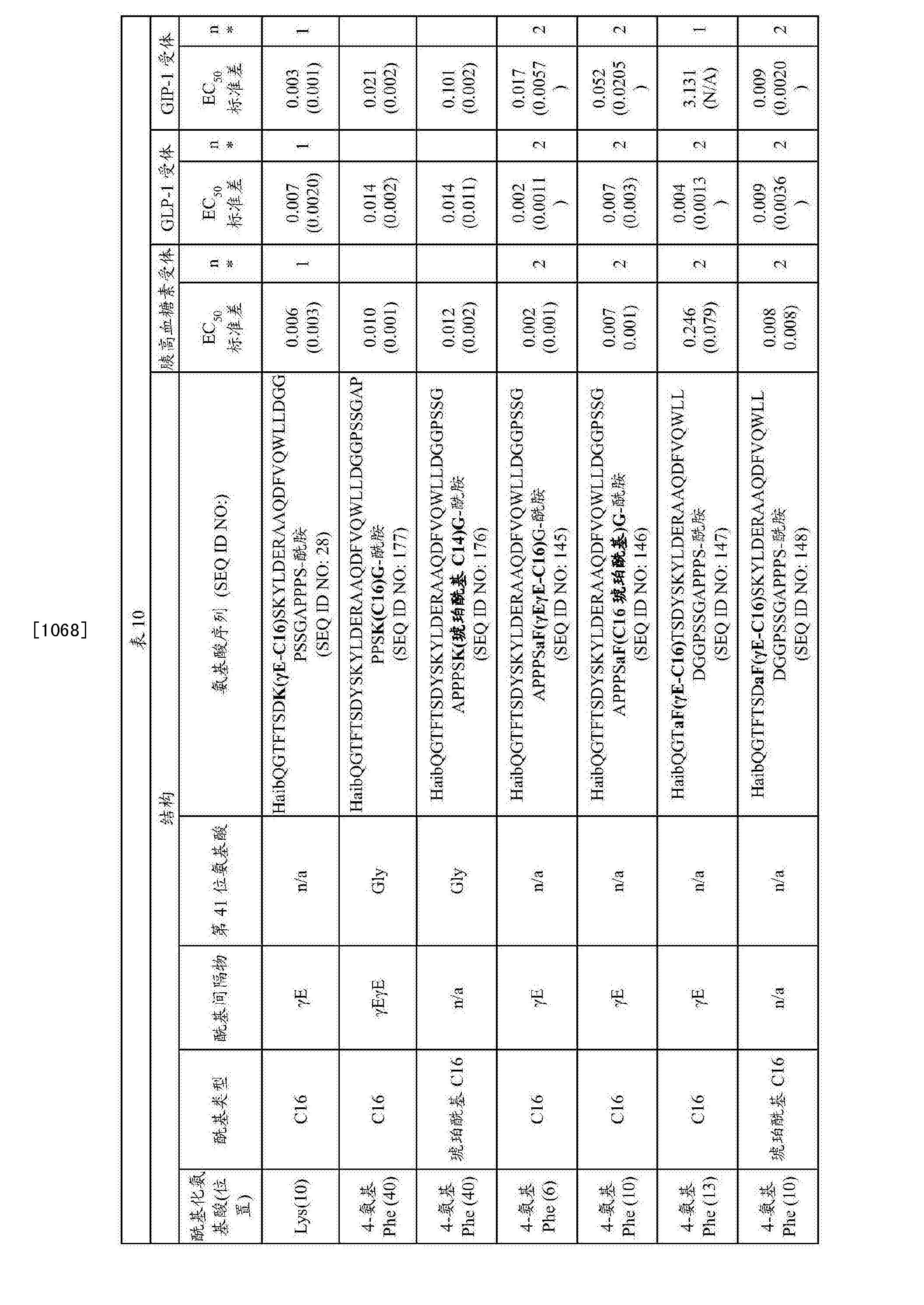 Figure CN103458920BD01111