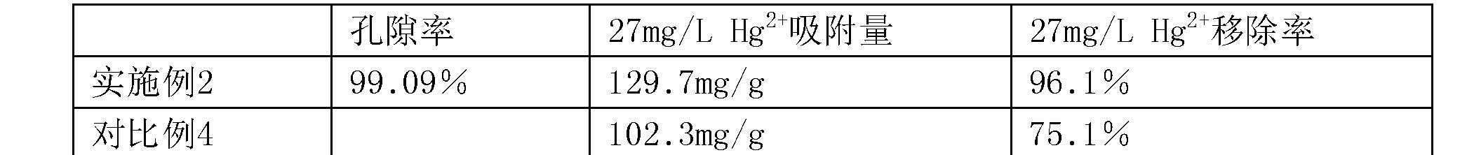 Figure CN107282025BD00062