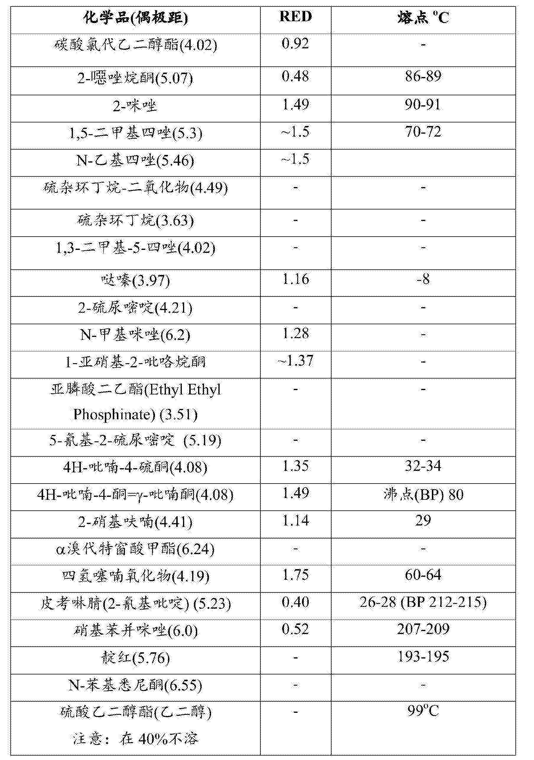 Figure CN102046808BD00261