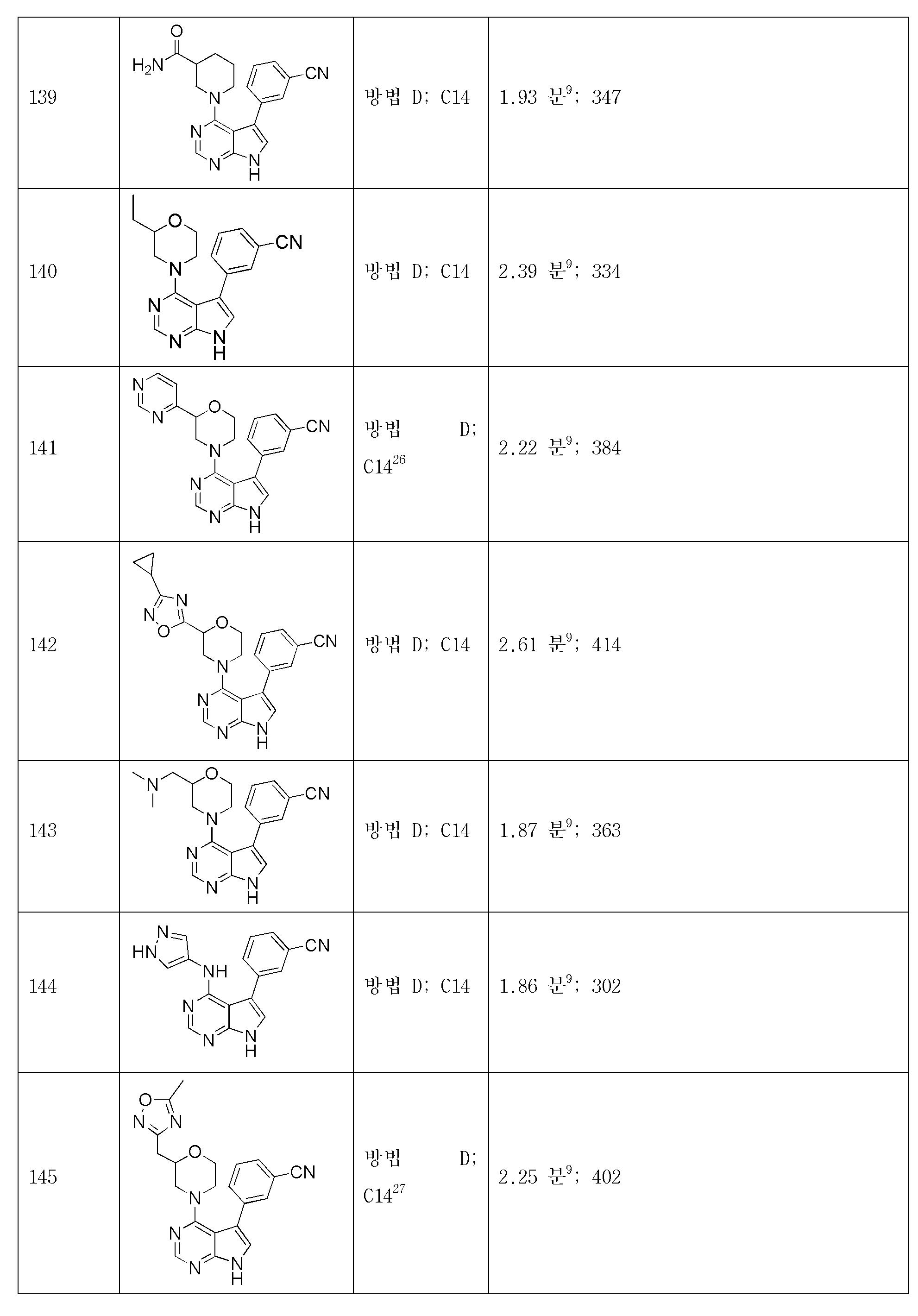 Figure pct00064