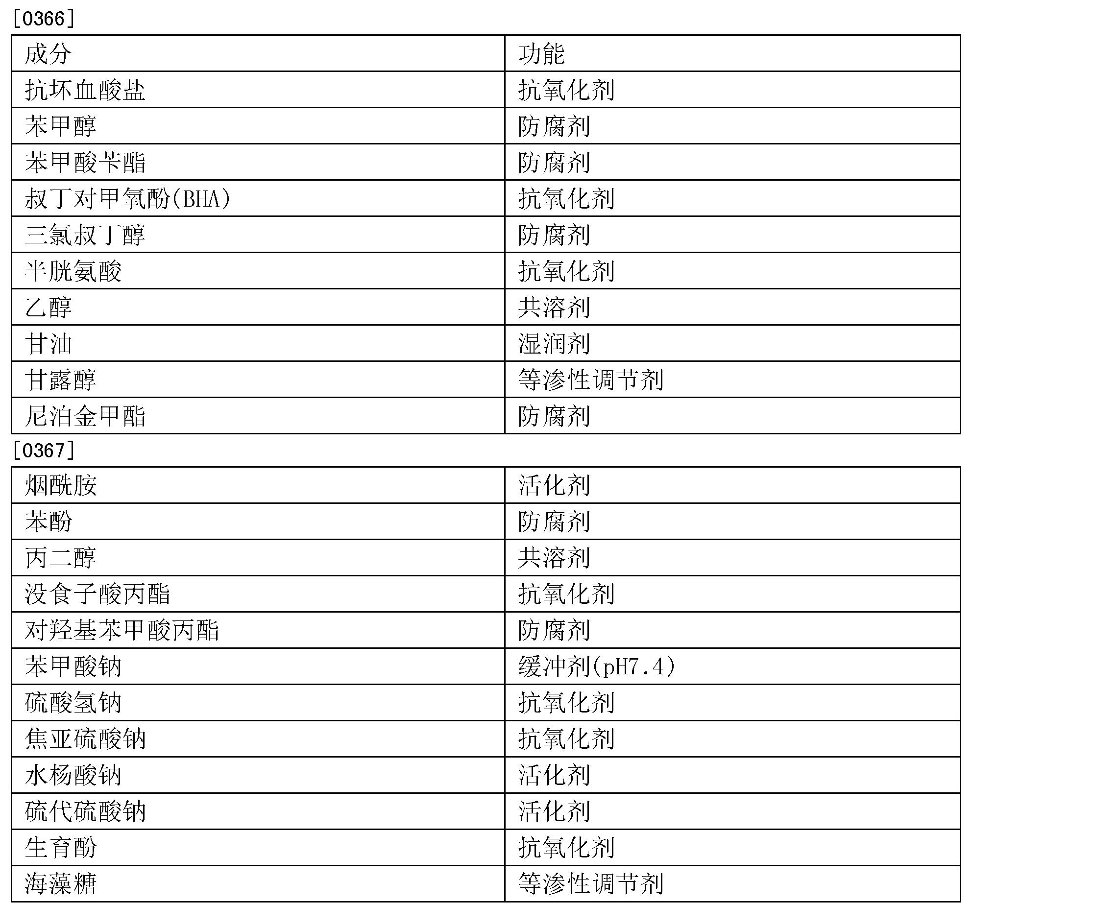 Figure CN103118713BD00371