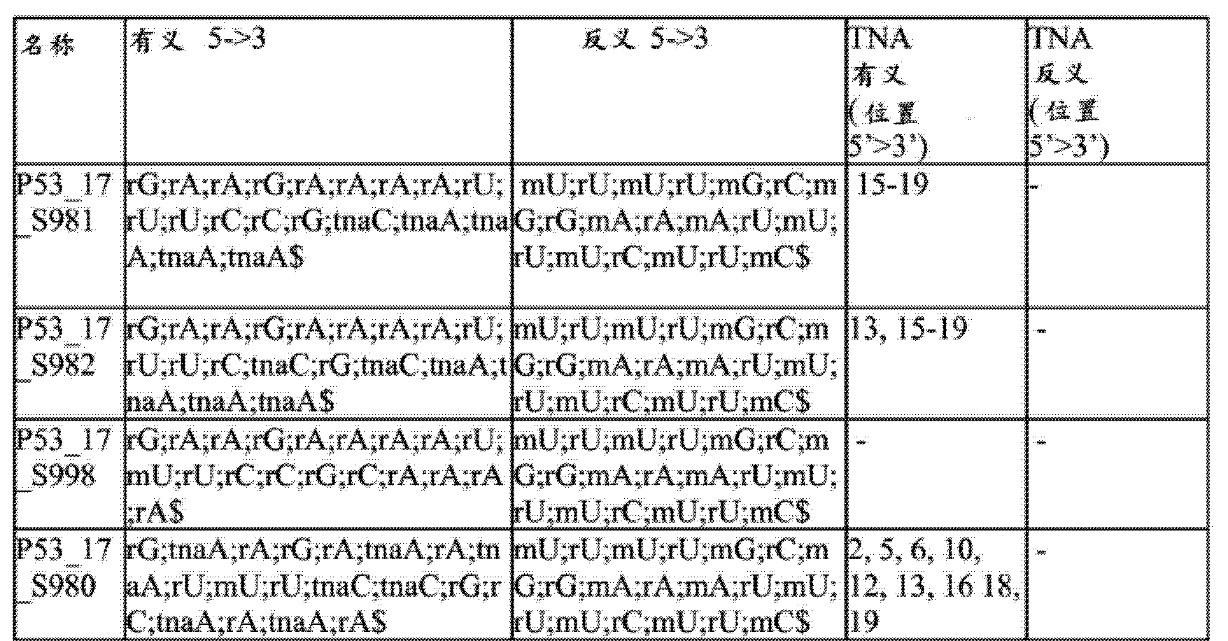 Figure CN103298939AD00682