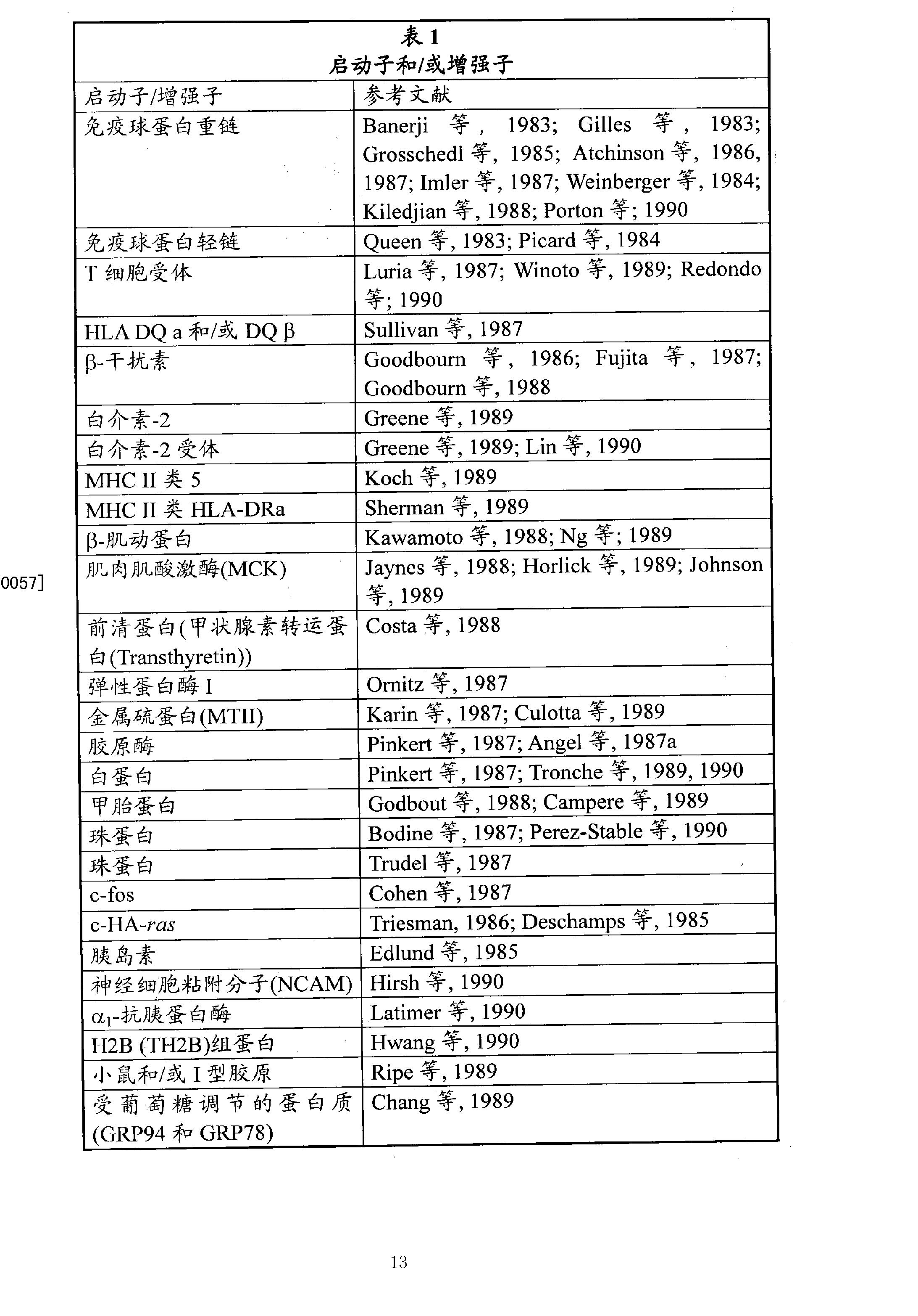Figure CN102083980AD00131
