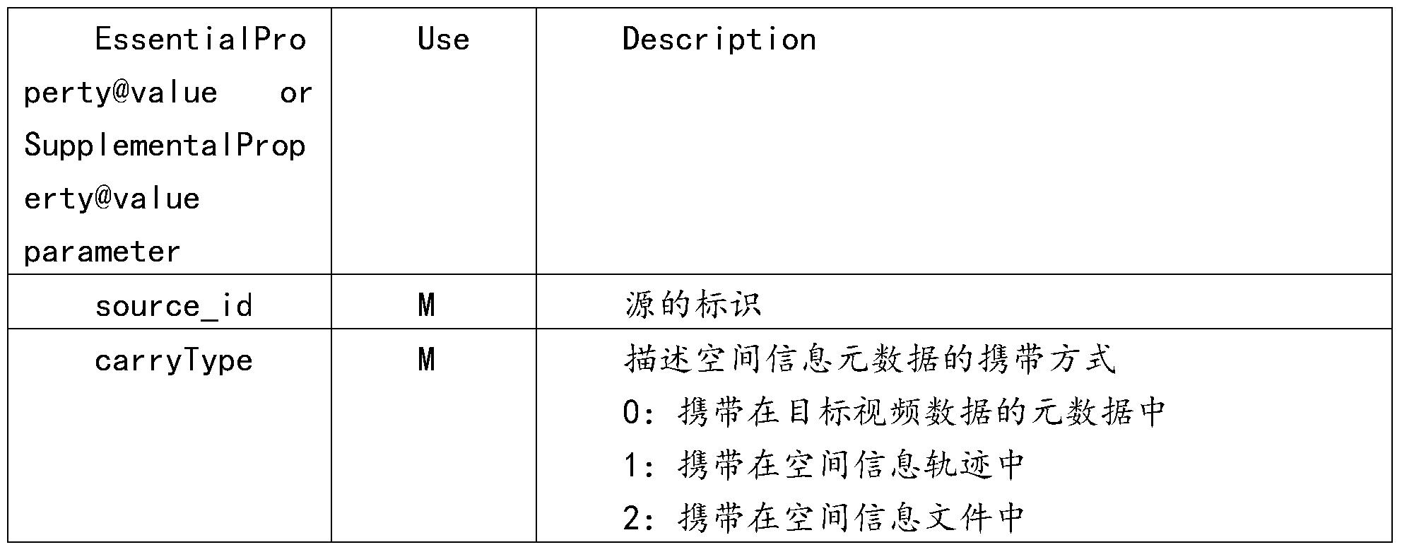 Figure PCTCN2017078585-appb-000016