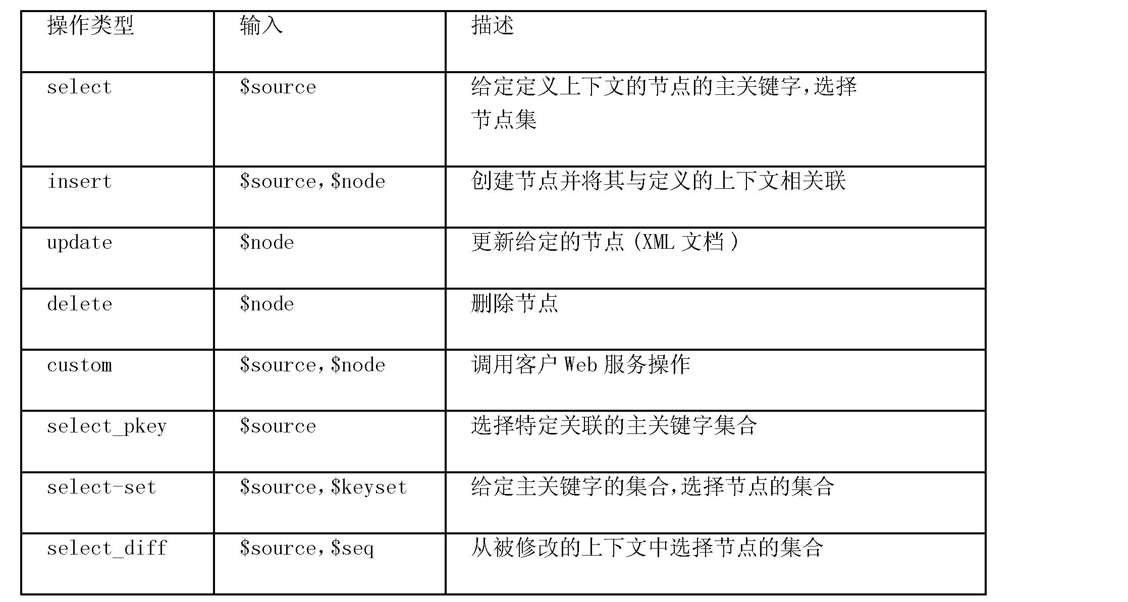 Figure CN101421726BD00472